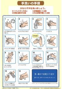 手洗い手順